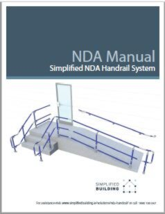 NDA-Compliant Handrail Manual
